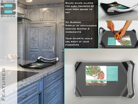 Cutting Board With Integrated LCD Display 2