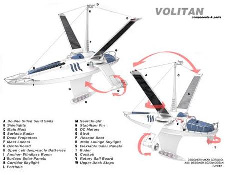 Volitan Futuristic Lightweight Boat 5