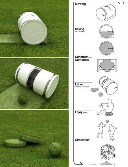 Muwi Innovative Lawn Mower 3