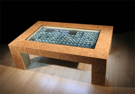 The Periodic Coffee Table