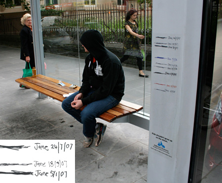 Melbourne Citymission Height Chart Ad