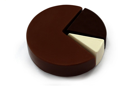 Pie Chart, 70%, Chocolate