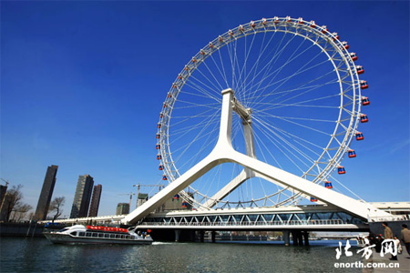 Tianjin Eye Bridge