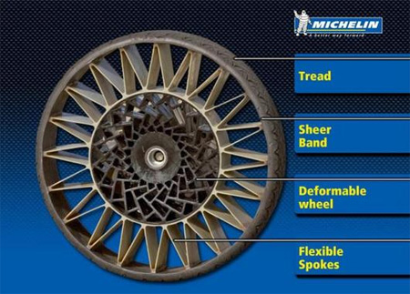 Tweel Airless Tire by Michelin