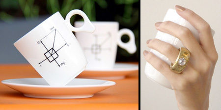 12 Unique Coffee and Tea Mugs