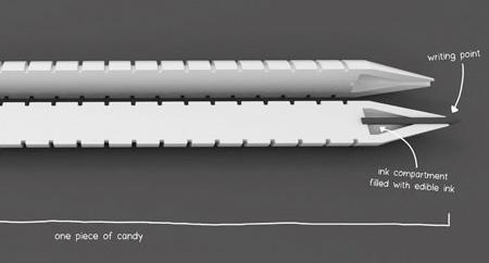 Candy Pen Mold
