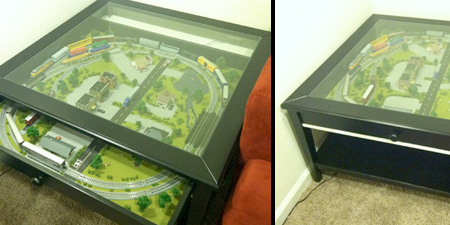 Train Set Coffee Table Coffee Addicts - Train set table