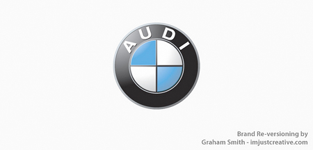 Audi and BMW
