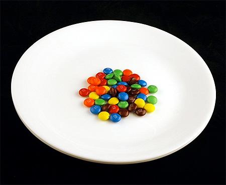MandMs Calories