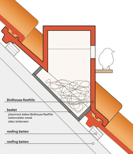 Bird House Rooftile