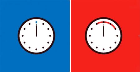 نگرش نسبت به وقت