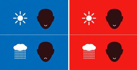 خلق و آب و هوا