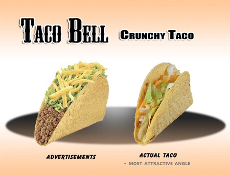 Ads vs Reality Fast Food