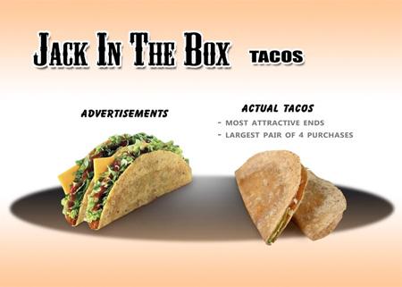 Ads vs Reality Food