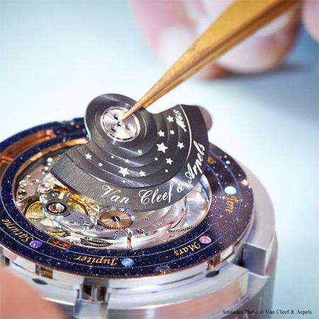 Solar System Wristwatch