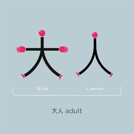 ShaoLan Hsueh Chineasy