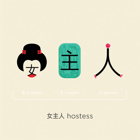 Learn Chinese Through Illustrations
