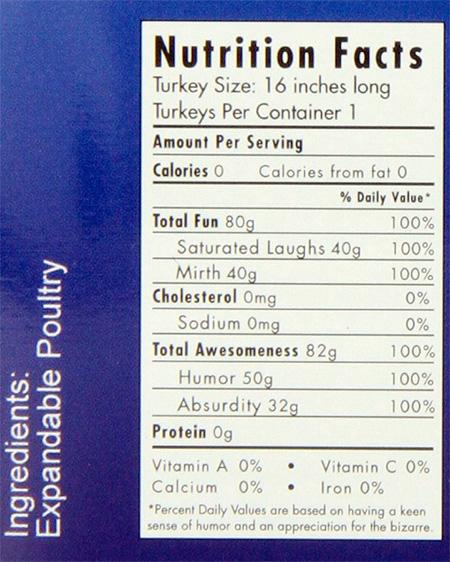 Acción de Gracias de Alimentos