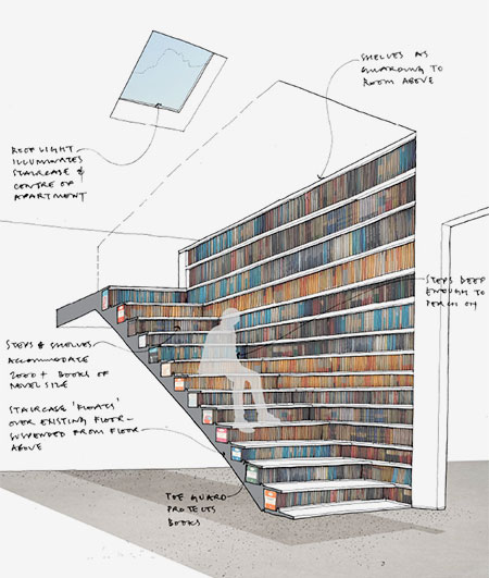 Bookcase Staircase London
