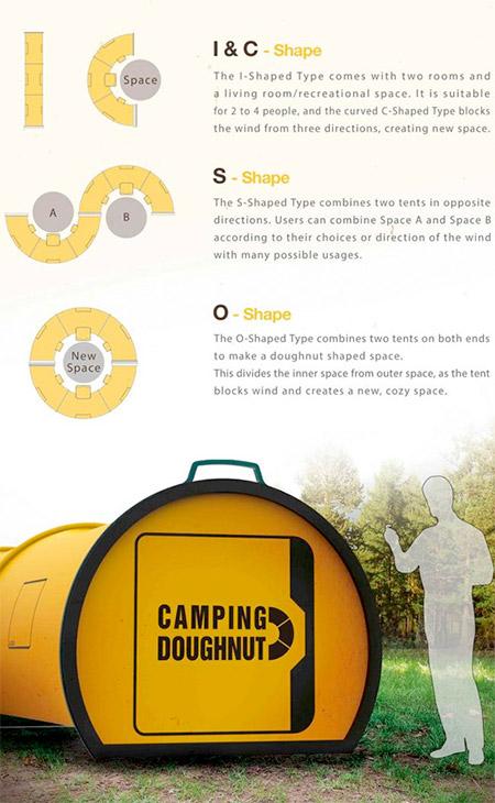 Camping Doughnut Concept