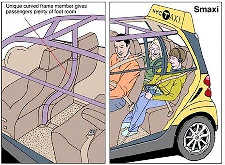 Taxi Concept