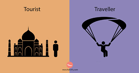 Holidify Tourist vs Traveller