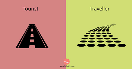 Tourist vs Traveller by Holidify