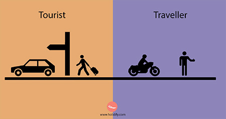 Tourist vs Traveler