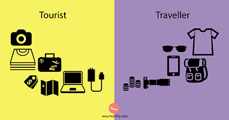 Tourist or a Traveler