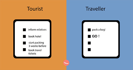 Holidify Tourist vs Traveler
