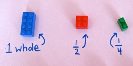 LEGO Mathematics