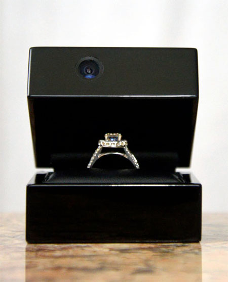 Ring Box Camera