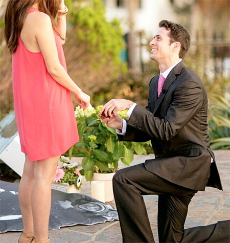 Engagement Ring Box Cam