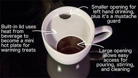 Muffin Warming Coffee Mug