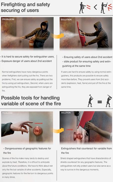 Modern Fire Extinguisher