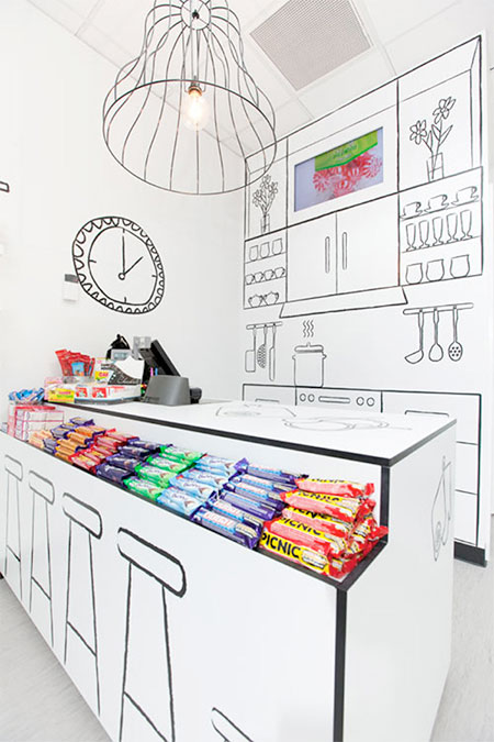 Drawing Candy Store