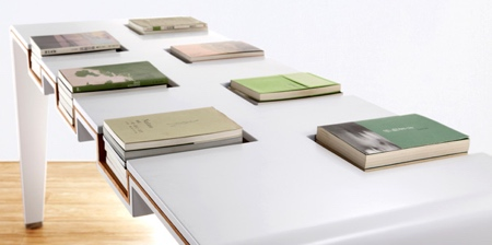 Table for Books