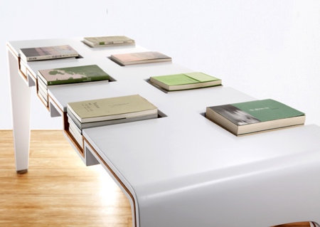 Books Table