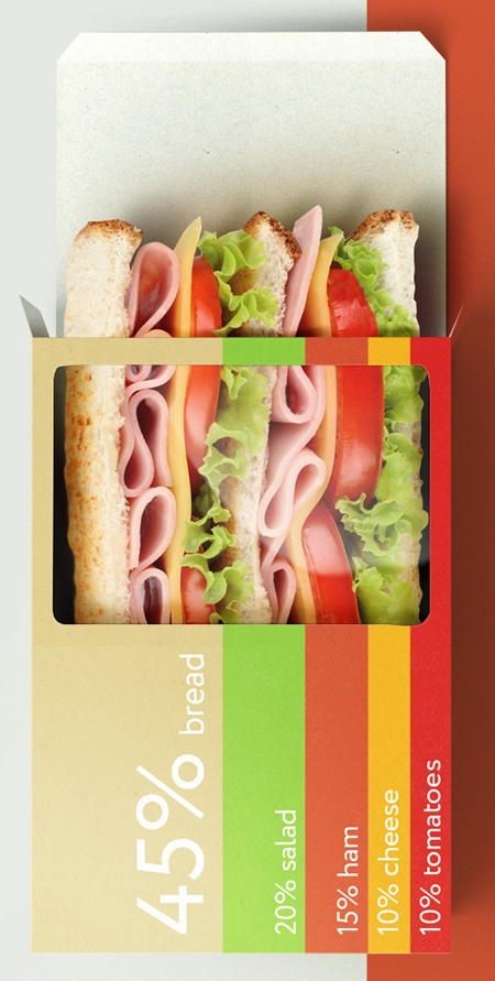 Wunderbar Sandwich Packaging