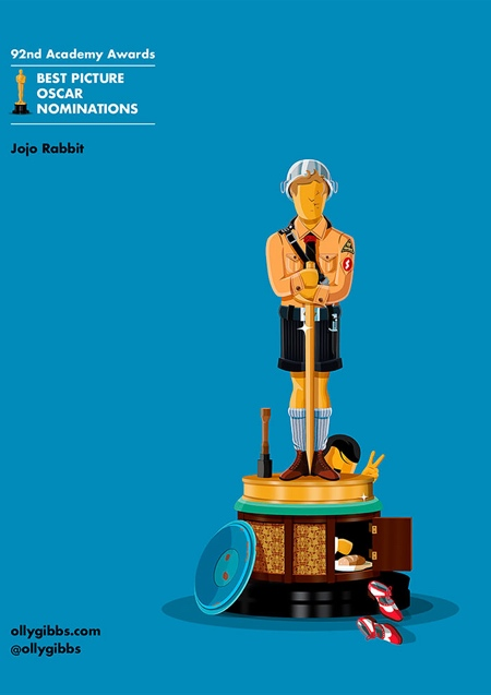 Jojo Rabbit Best Picture Oscar Nominee