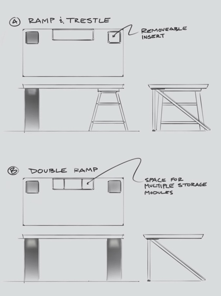 Desk for Cats