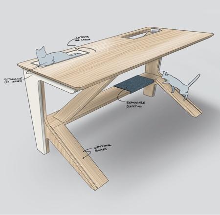 Cats Desk
