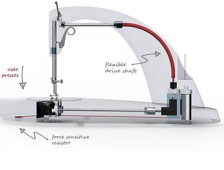 Sarah Dickins Alto Sewing Machine