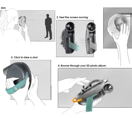 Oren Geva 3D Camera