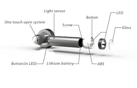 Detachable Flashlight Door Handle